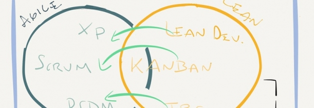Agile 2.0: The Ultra-Light Revolution. Lean and Kanban methods