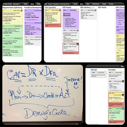 Collage of real Agile Kanban Boards